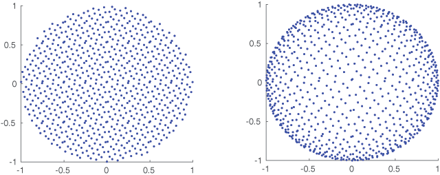 The Matlab Radial Basis Function Toolbox
