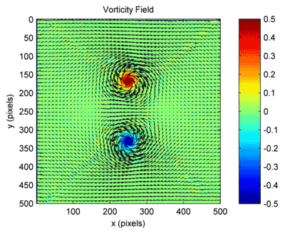 OpenOpticalFlow: An Open Source Program for Extraction of Velocity