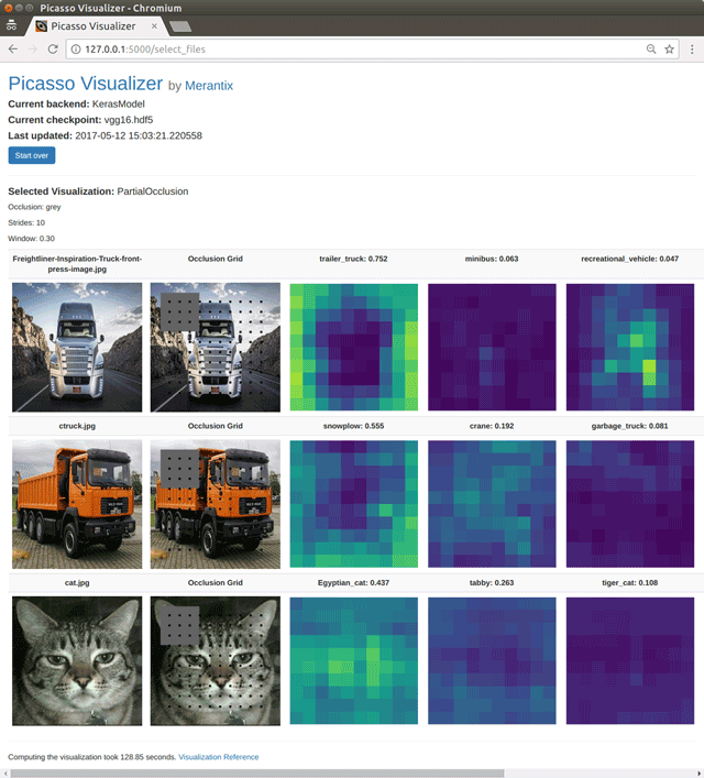 Picasso: A Modular Framework for Visualizing the Learning